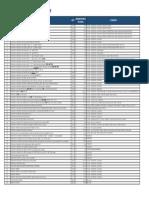 List IBS_Price Contractor.pdf