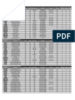 Non-Z170 DDR4 4DIMM Memory QVL Report160216