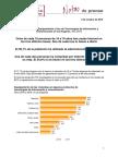 INE. Encuesta sobre Equipamiento y Uso de Tecnologías de Información y Comunicación en los Hogares. Año 2016