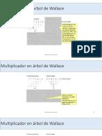 Multiplicador en árbol de Wallace