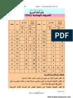 تعلم اللغة العبرية - فؤاد عبد الواحد