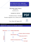 Clasees MEF Conceptos Básicos de Análisis Matricial