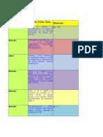 2.3. Tabla Conceptual de Investigación (1)