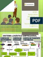 Entorno Del Ecr-respuesta-eficiente-Al-consumidor y Mas Conceptos