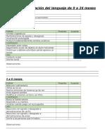 Pauta de Evaluación Del Lenguaje de 0 a 24 Meses
