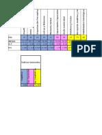 Planilla Cálculo PT Evalúa (-2)