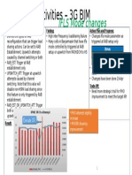 IFLS Mode_Strategic 3G EID