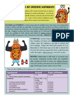 IBD - Dietary Sources of Specific Nutrients