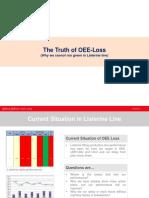 Loss Analysis