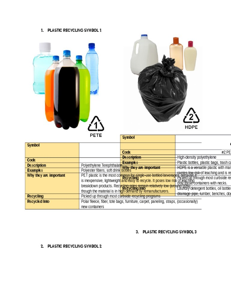 Plastics Recycling Codes and Why They Are Important   Polyvinyl