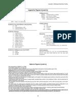 AWS D1.1_1M_2015 Notes