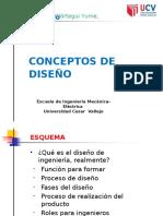 1.CONCEPTOS_DE_DISEÑO (1)