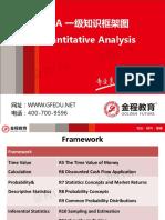V1_20151111_CFA一级数量知识框架图