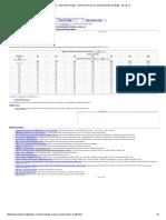 ANSI B16.5 - Steel Pipe Flanges - Maximum Pressure and Temperature Ratings - Group 1