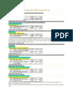 Sap Consultant Cover Letter | Consultant | Knowledge