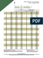 flange teble.pdf