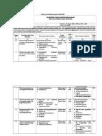 RPP Manajemen Industri