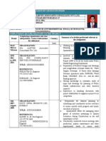 ADB Format CV 1