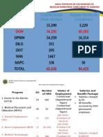 Quick Stats_7 Agencies