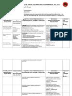 Planificacion Individual Anual Alumno Nee Permanente Pie 2017