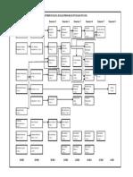 DISTRIBUSI MATA KULLAH PROGRAM STUDY AKUNTANSI.pdf