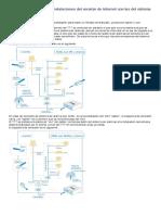 ¿Cómo se combinan las instalaciones del servicio de Internet con las del sistema de alarmas .pdf