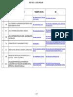 reviste_cat_B+.pdf