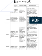 Tabel MSDS Material Safety Data Sheet