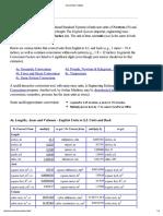 Print - Conversion Tables