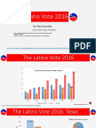 The Latino Vote in 2016 state-by-state