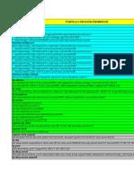 Plantilla Configuracion Mocrotik VER 6.29.1
