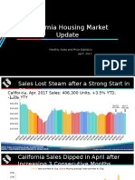Monthly Housing Market Outlook 2017-04