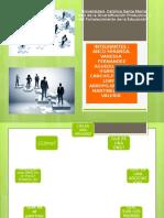 Como Crear Una Organizacion (1)