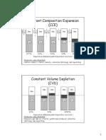 7 Laboratory PVT Study - Wet_Retrograde Gas