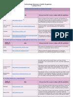 resource guide organizer lp