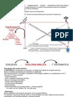 Resumen de Teologia