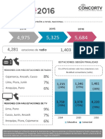 05-Infografia-estadisticas-radio-tv-2016.pdf