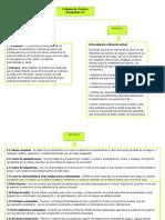 Mapa Estandar Practica Actuarial
