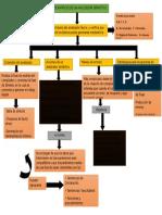 Acciones Semanticas de Un Analizador Semantico