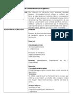 Sistema de Información Gerencial, Aplicado en Empresa.