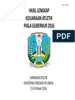 Hasil Lengkap Piala Gubernur Jatim