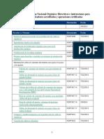 NOP-ManualdelProgramaNacionalOrganico.pdf