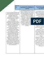 Cuadro de Diagnostico y Estrategias Comunidad