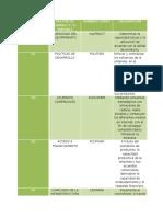 Cuadro de Variables_prospectiva Estrategica_john Fontecha