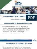 DIAGRAMA DE ACTIVIDADES MULTIPLES ..pptx