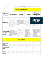 performance and script rubric