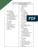 Format Laporan Resmi PDTK II 2017