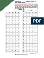 STI Main 2015 Paper II Final Key