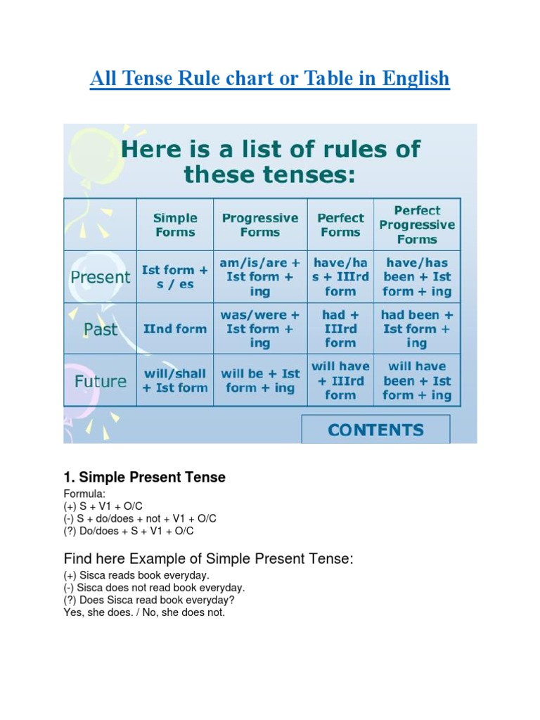 All Tense Rule Chart and Table in PDF | Grammatical Tense