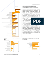 Main Annual Indicators on Cultural Participation